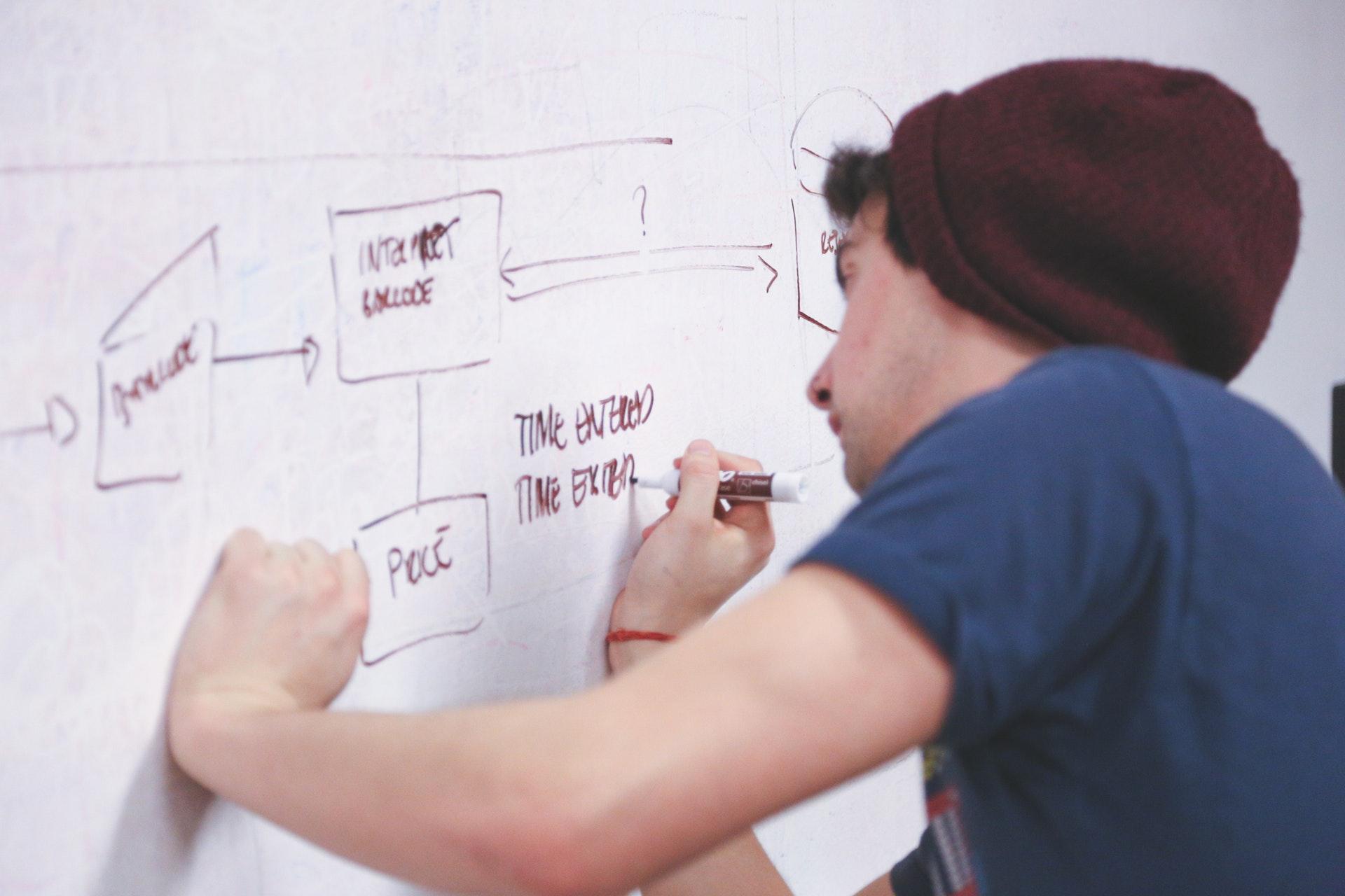 marketing digital e inbound marketing